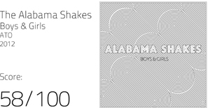 New Alabama Shakes release wasted, inconsistent opportunity
